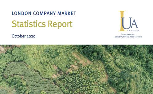 London company market premium grows by 10%